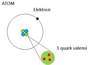 Ed02-fisika-3