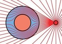 Invisible cloaking. Cahaya dari sumber diteruskan melalui permukaan metamaterial.