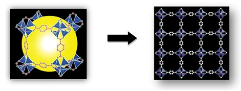 Struktur kristal tunggal dari MOF-5 (Zn, biru ; O, hijau; C, abu-abu) dan jaringan penghubungnya.