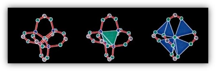 Konstruksi cluster Zn4(O)O12C6.