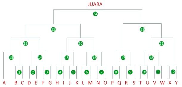 Ed03-matematika-1