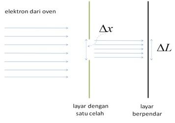 Ed04-fisika-1