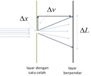 Ed04-fisika-2