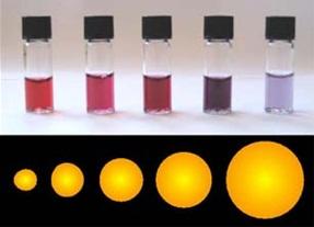Nanogold: beda ukuran partikel menghasilkan warna yang berbeda