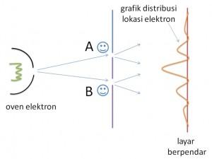 Ed08-fisika1-1