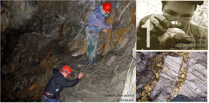 Ilustrasi kegiatan eksplorasi dan contoh urat bijih emas.