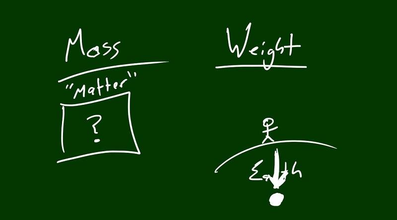 Massa dalam Fisika