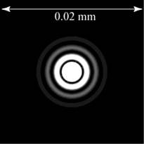 Jenis Jenis Ilmu Optik