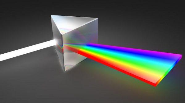 Spektroskopi: Jembatan Antara Dua Perspektif