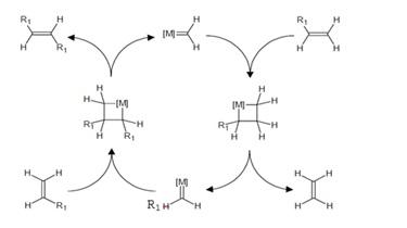 Ed11-kimia-2