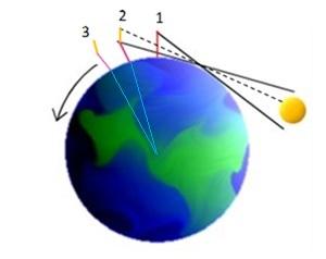 Ed34-fisika-1