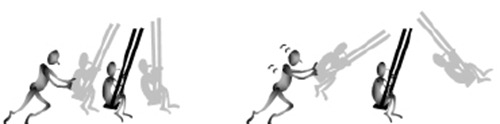 Ilustrasi resonansi pada ayunan. Gambar dari: http://mechanicalengineeringblog.com