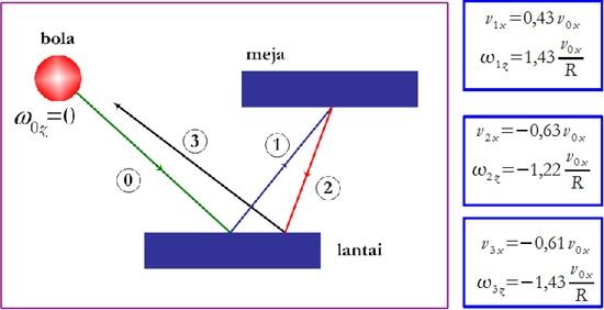 Ed37-fisika-5
