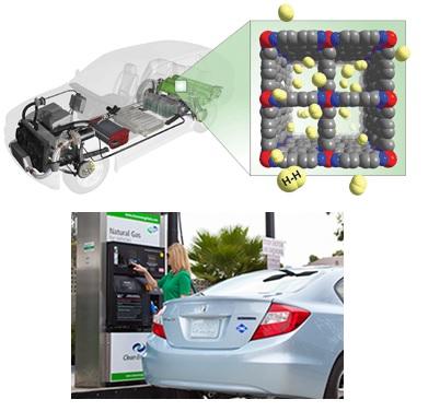 Tangki penyimpan bahan bakar hidrogen maupun gas metana yang berisi MOFs mempunyai kapasitas penyimpanan gas yang lebih tinggi, mencapai 2-3 kali dibanding tangki kosong (http://www.moftechnologies.com).