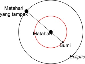 Ed40-matematika-1