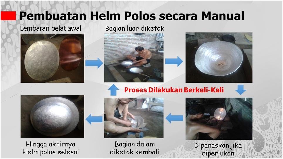 Proses pembuatan helm polos saat ini.