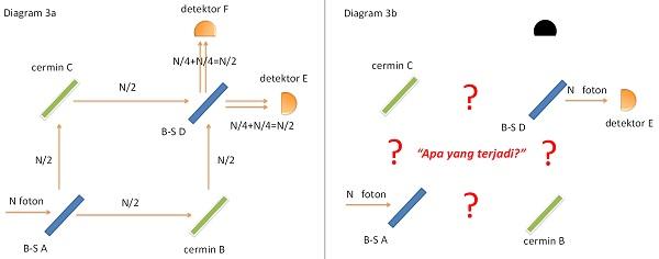 Ed42-fisika-3