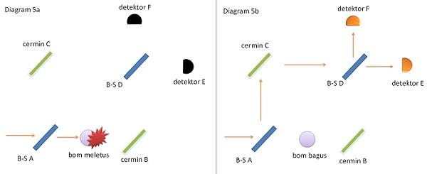 Ed42-fisika-5