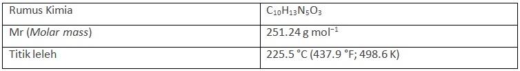 Karakter kimia senyawa cordycepin.