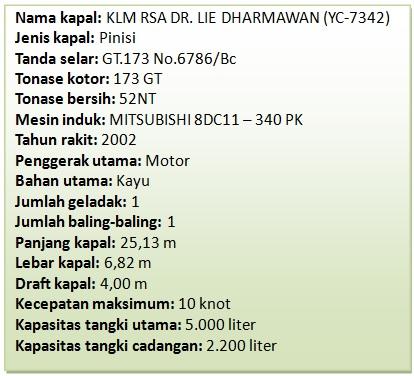 Profil dan spesifikasi lengkap KLM RSA dr. Lie Dharmawan.