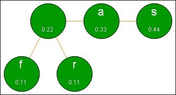 Ed44-matematika-7
