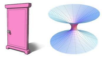 Pintu ke mana saja dan wormhole Lorentzian.