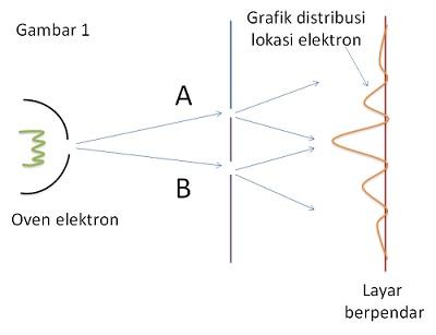 Ed46-fisika-1
