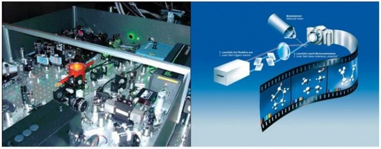 Gambar instrumen laser femtochemistry dan skema ilustrasi prinsip kerja dari laser femtochemistry. Sumber gambar: http://www.photonics.com/ dan http://www.infoescola.com/quimica/femtoquimica/