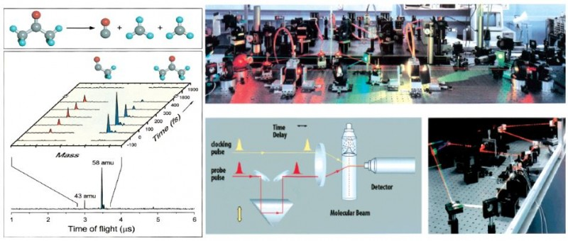 Salah satu data laser femtochemistry yang modifikasi dengan spektrometri masa, dan gambar perangkat femtochemistry yang dilengkapi dengan induksi fluorescence.