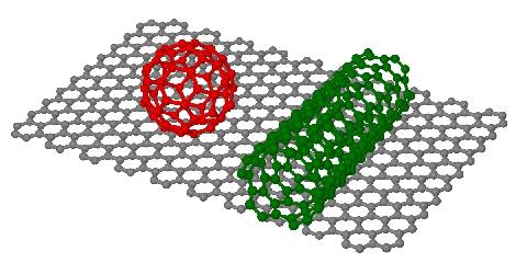 Fullerene (diilustrasikan dalam warna merah), graphene (abu-abu), dan carbon nanotube (hijau).