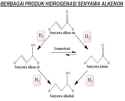Ed51-kimia1-2