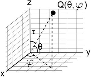 Ilustrasi koordinat bola.