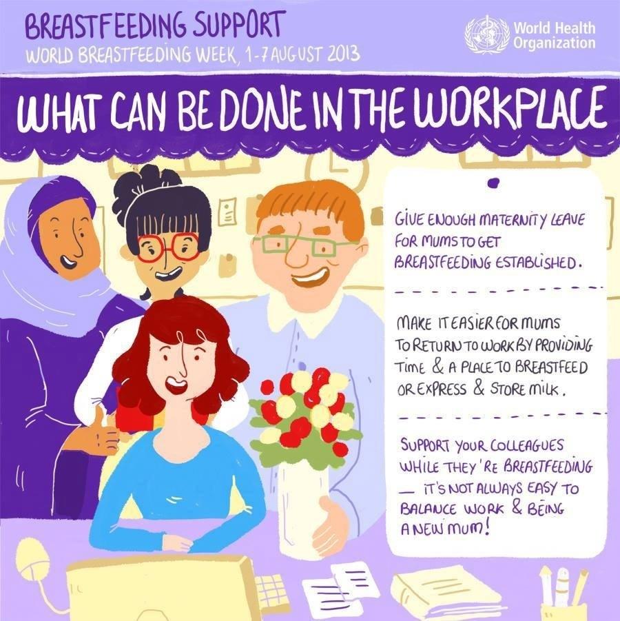 Dukungan di tempat kerja untuk ibu menyusui. Sumber gambar: https://dessyana.files.wordpress.com/