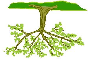 Ilustrasi pohon permainan.