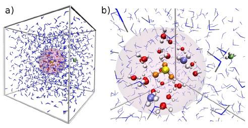 Gambar (a): pembagian kotak simulasi menjadi bagian mekanika kuantum (ditandai dengan lingkaran) dan mekanika molekul. Gambar (b): gambaran lebih detail daerah mekanika kuantum (Canaval dkk., 2014).