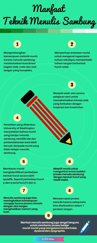 Infografis Tentang Manfaat Teknik Menulis Sambung.