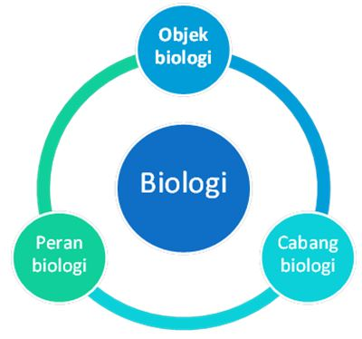 Ed57-biologi-1
