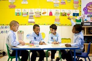 Student-Centred Learning: Pendidikan Abad ke-21