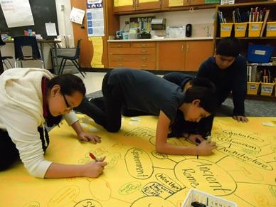 Salah satu contoh kegiatan siswa dalam kelas SCL. Siswa membuat peta pikiran dan menambahkan informasi baru setelah mendengarkan penjelasan tentang suatu tema dari guru. Sumber: http://kateinelgin.wordpress.com/