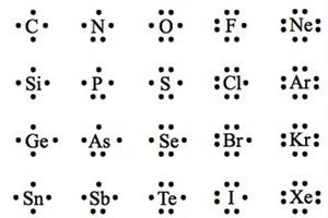 Ed58-kimia-0