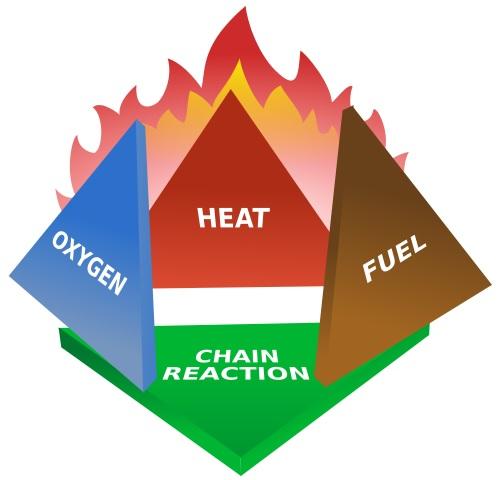 Tetrahedron Api. Sumber: Wikipedia.