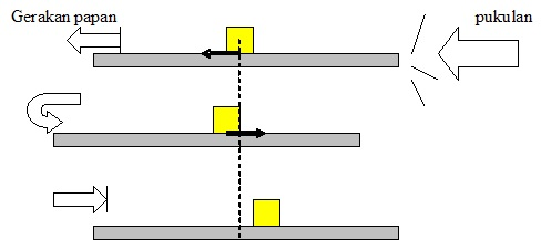 Ed61-fisika-2