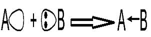 Interaksi antara Atom Pusat (A) dan Ligan (B). Gambar dari www.study.com.