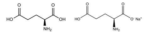 Struktur asam glutamat (gambar kiri) dan monosodium glutamat (gambar kanan). Sumber gambar: Wikipedia.