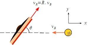 Ed63-fisika-1