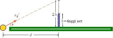 Ed63-fisika-3