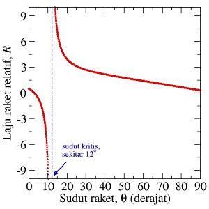 Ed63-fisika-4