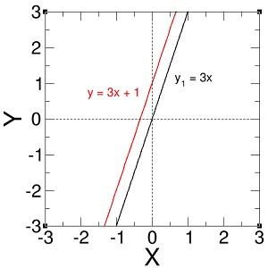 Ed63-matematika-2