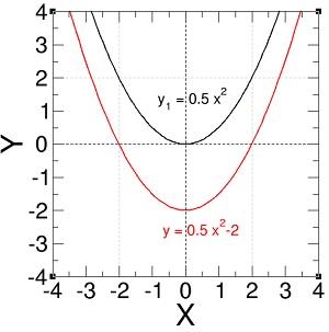 Ed63-matematika-5
