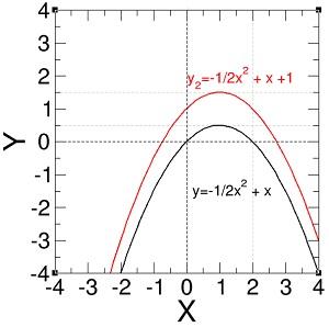 Ed63-matematika-7
